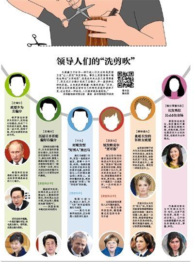 /盘点外国领导人发型:日本首相偏好右偏分